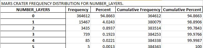 Assignment 2b: Python Code Results | PetroSai
