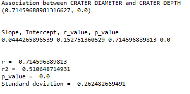 DAT_Code Results 5