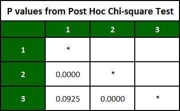 Excel_Image_Week4-2