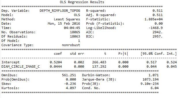 RMIP_Code Results 2