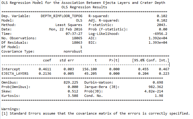 RMIP_Code Results 4