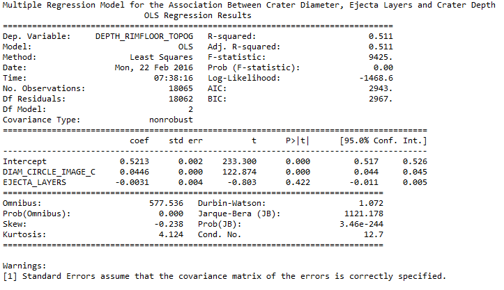 RMIP_Code Results 5