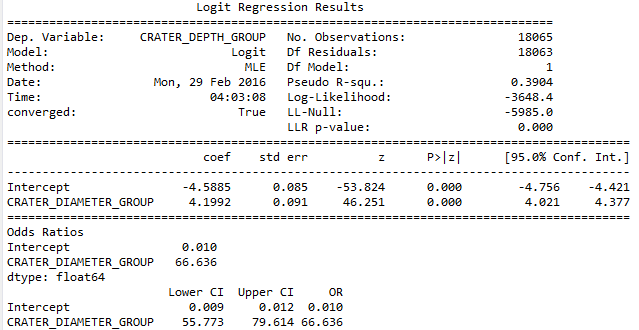 RMIP_Code Results 8