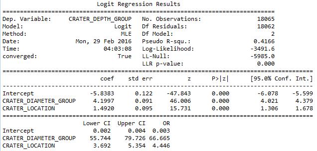 RMIP_Code Results 9