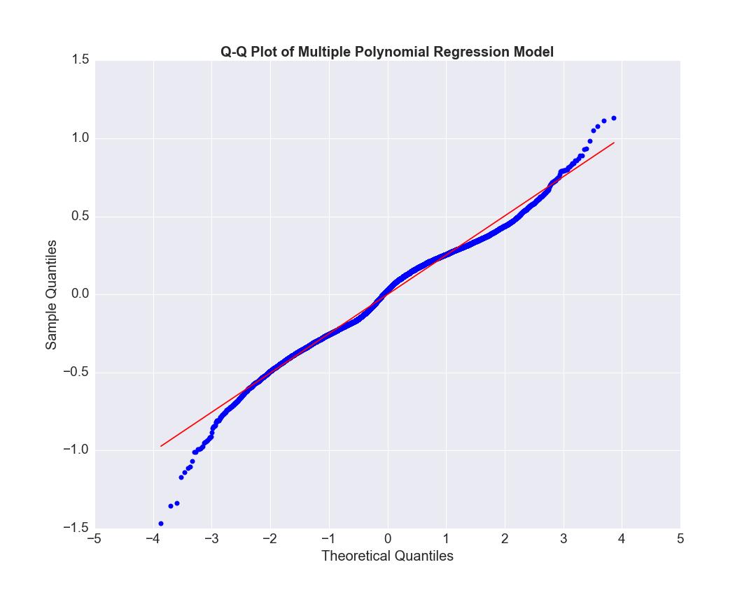 output_RMIP_wk3-4